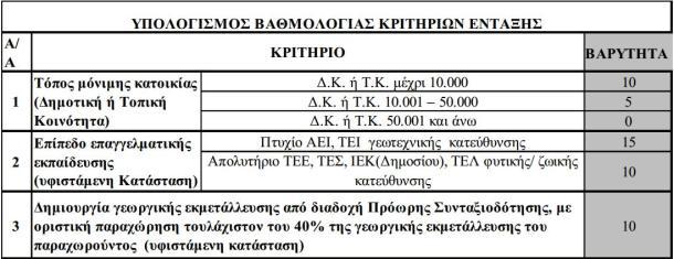 bathmologiaNeoi